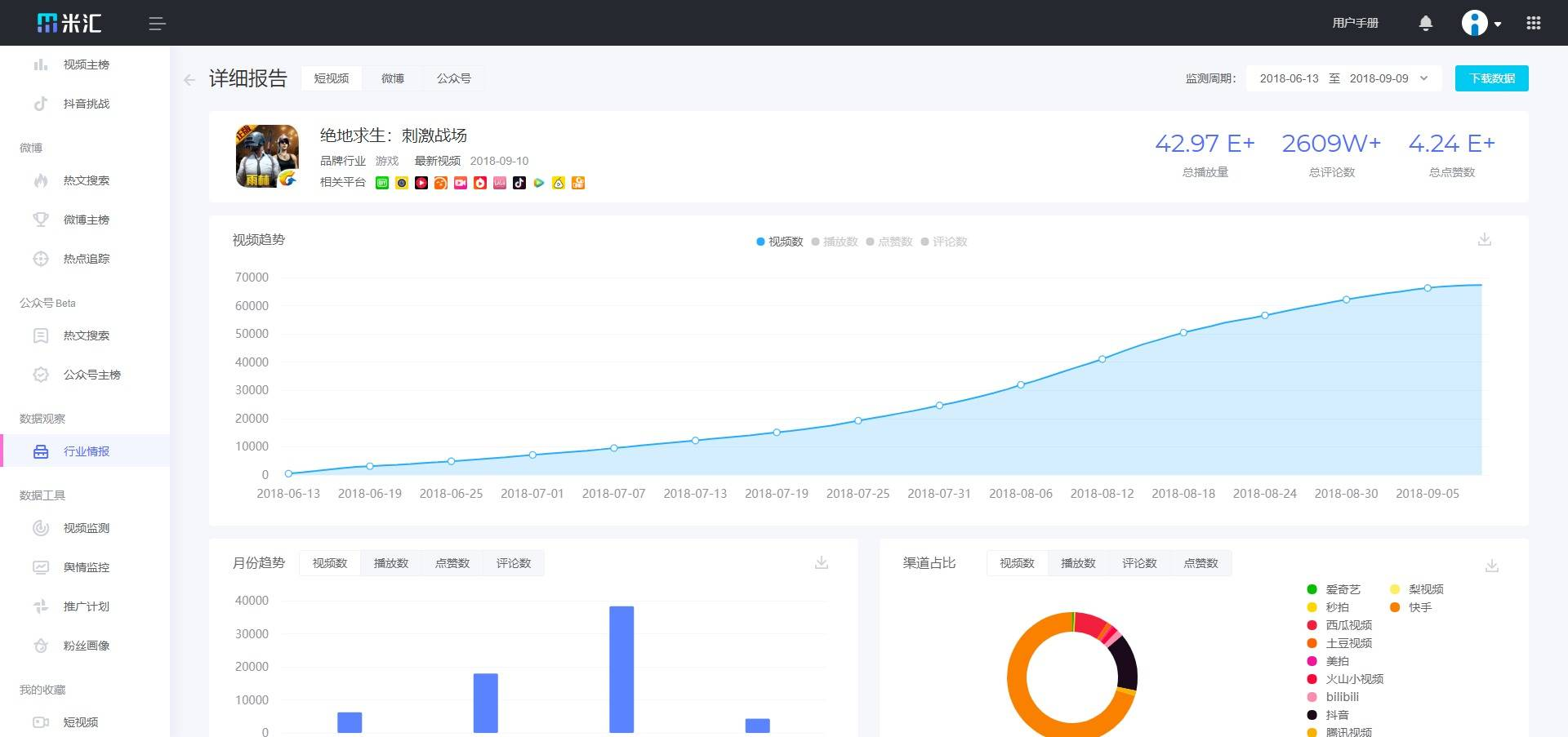 FireShot Capture 3 - 行业情报-详细报告_ - https___ccsight.cn_data_video_co.png