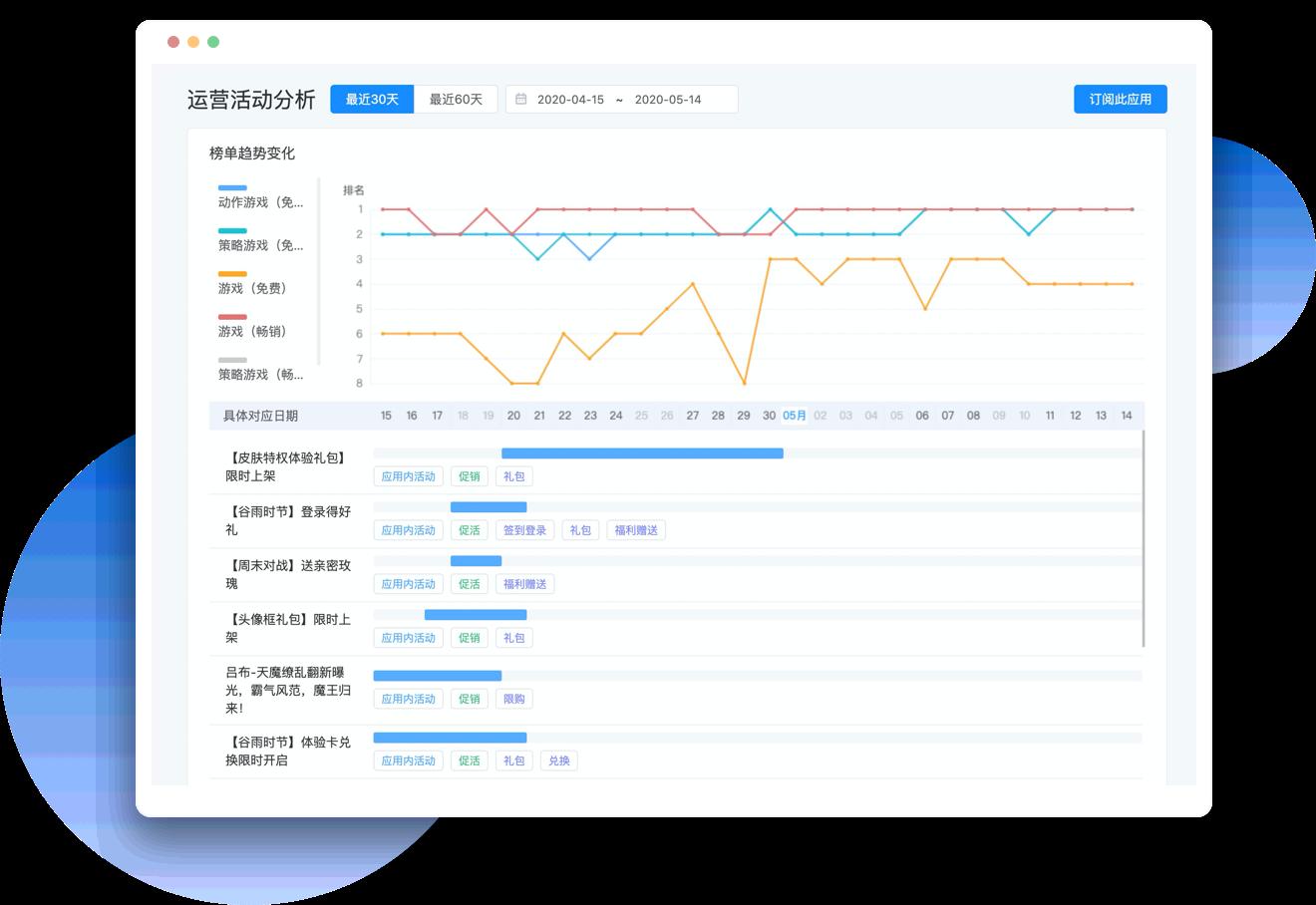 竞品App运营活动追踪 [定制]