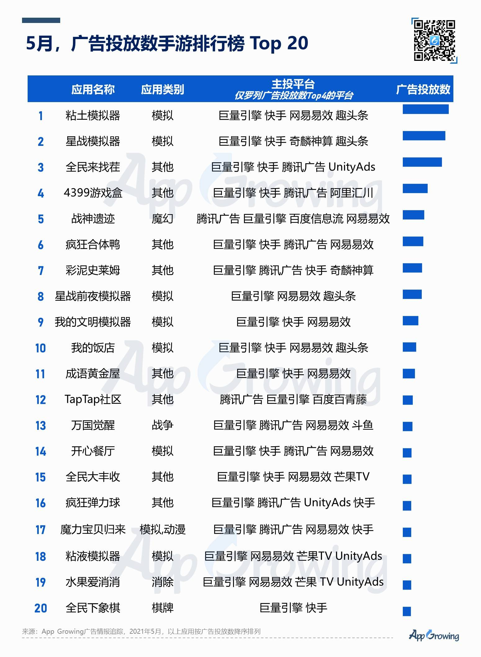 排行榜2.JPG