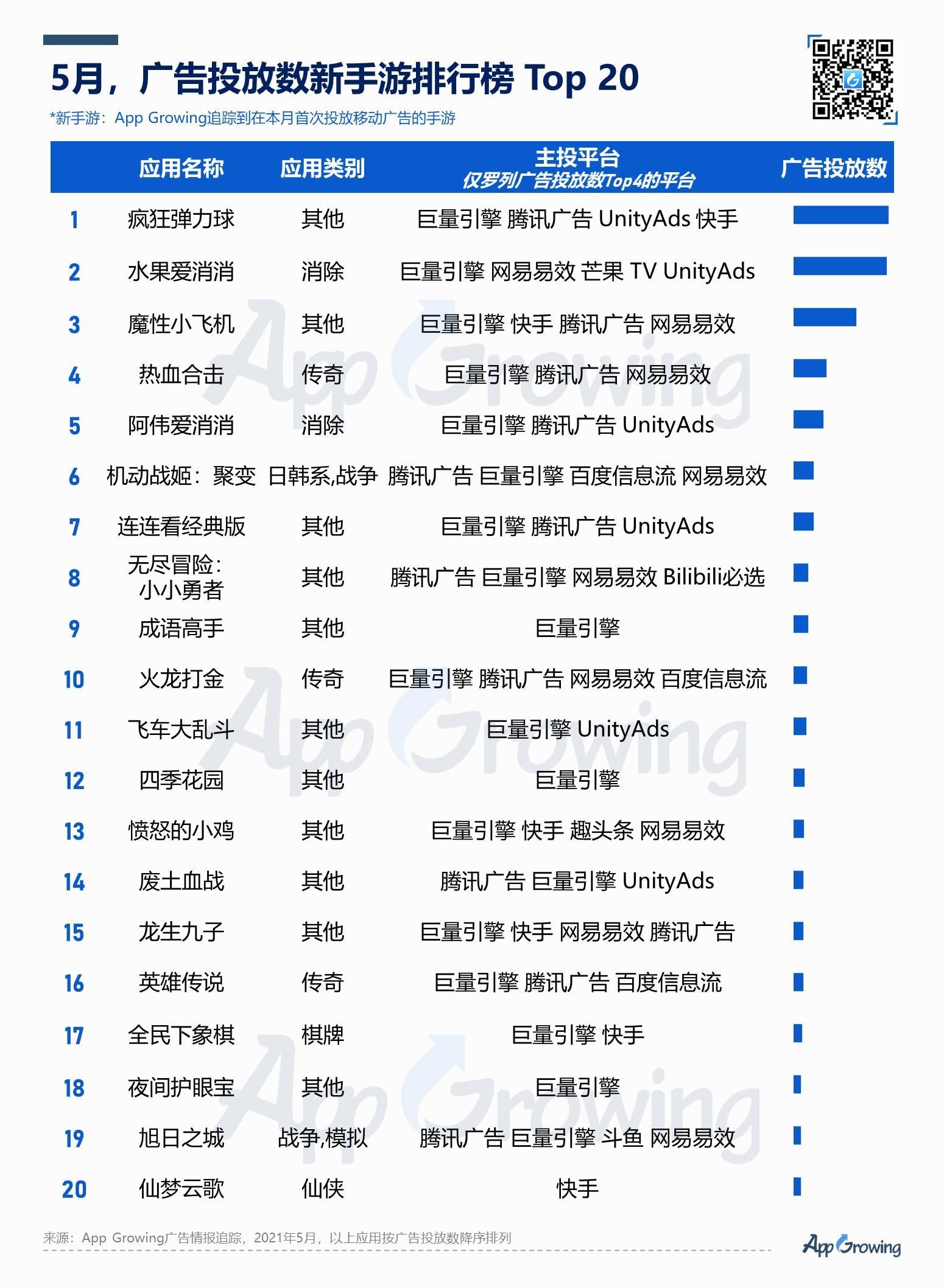 排行榜4.JPG